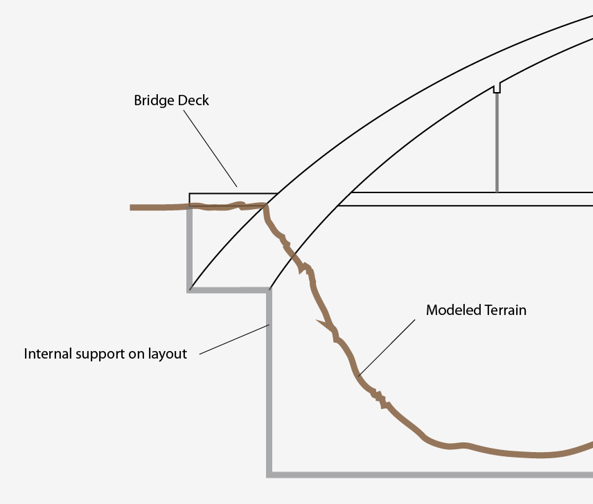 gordon cable stay  u0026gt  ho scale  u0026gt  36 u0026quot  ho scale two lane arch bridge  ar36dh